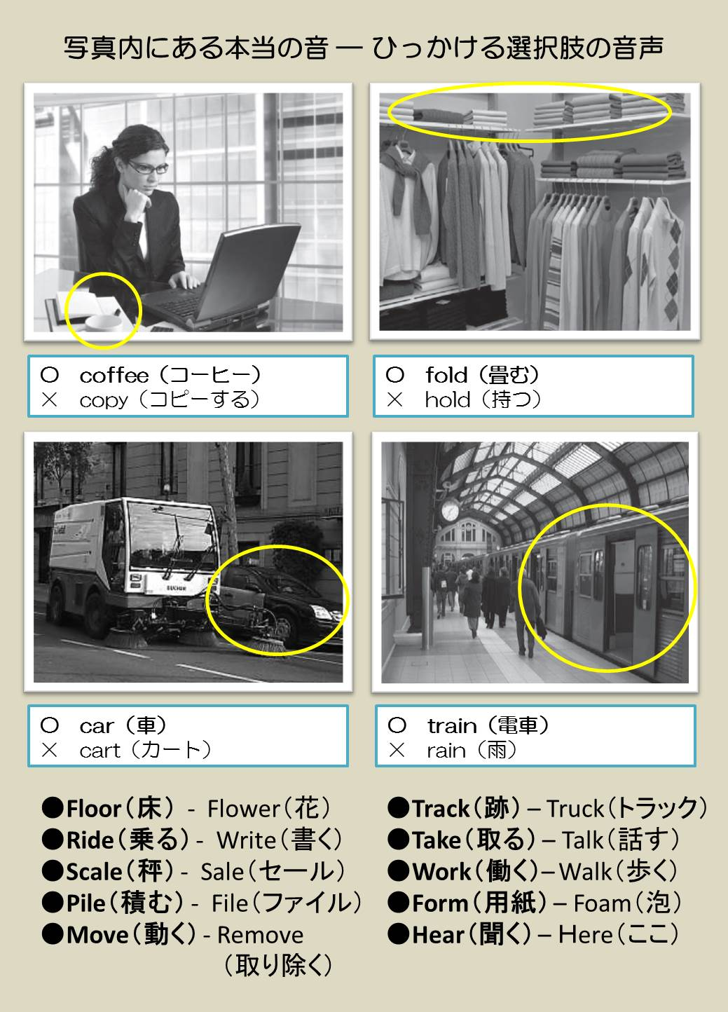 toeic-part1-samplephoto-check3