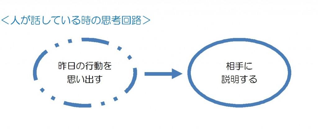 shikoukairo