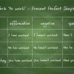 英語の現在完了形|過去形との違い・4つの用法や例文と時間軸イメージ